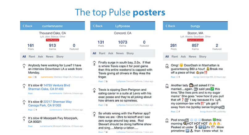 SherpaShare-Pulse-Top-Contributors